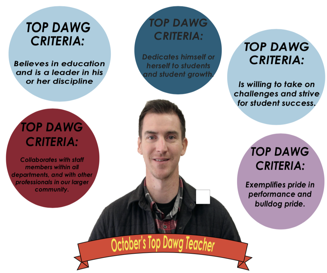 Recently, Mr. Howe was named the top dawg of Bowie High School