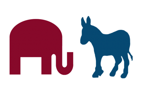 Political Polarization