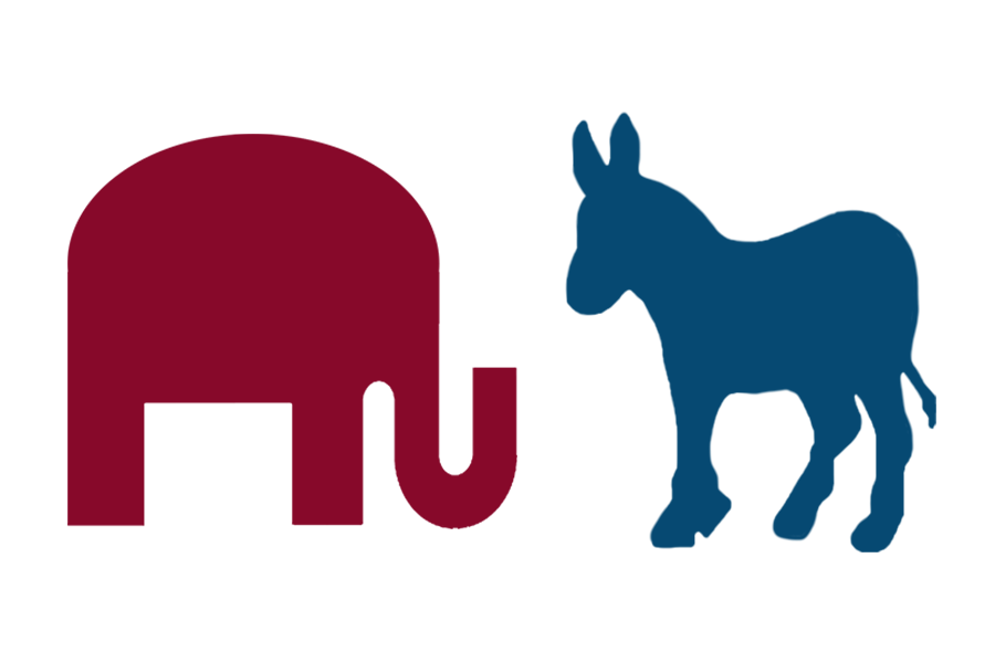 Polled through Google forms, 534 students responded to questions regarding their personal political stances, consisting of several demographics.