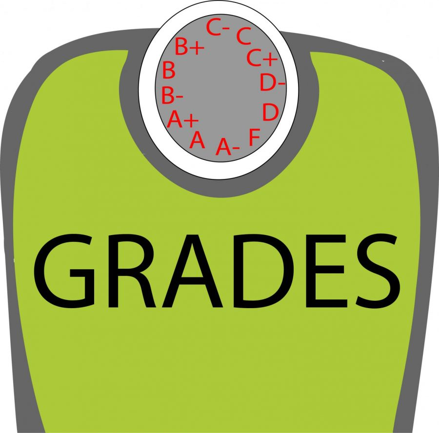 Weighting of Grades: What is the Purpose?