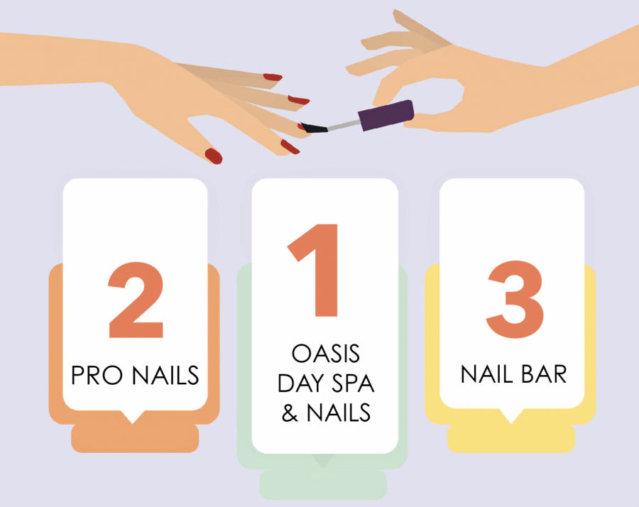 Nail+it+at+prom+with+perfect+fingertips