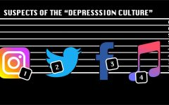 Music and social media have contributed to teen depression