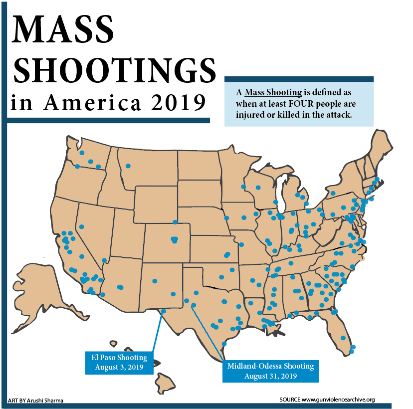 The+graphic+above+illustrates+how+many+mass+shootings+America+has+had+this+year+alone.+