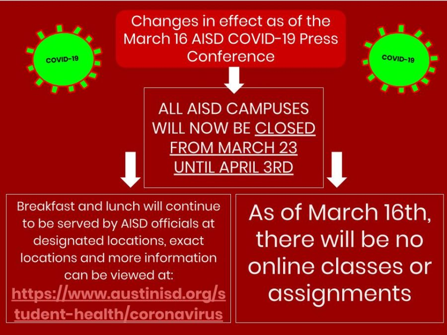 ustin+Independent+School+District+%28AISD%29+Superintendent+Paul+Cruz+announced+at+a+press+conference+this+morning+that+all+AISD+campuses+will+be+closed+until+Friday%2C+April+3%2C+extending+spring+break+by+two+weeks.