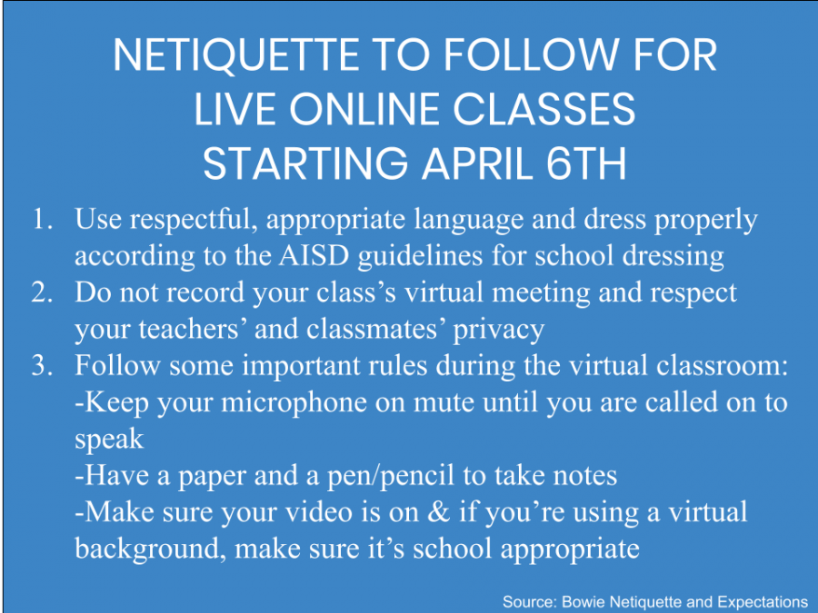 Netiquette to follow live online classes starting April 6 using Zoom.