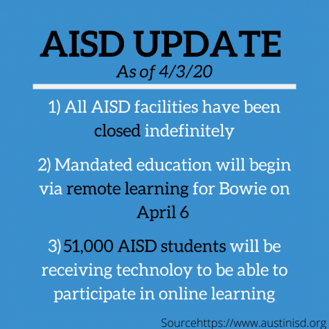 AISD schools cancelled until April 3 due to Coronavirus protection policies