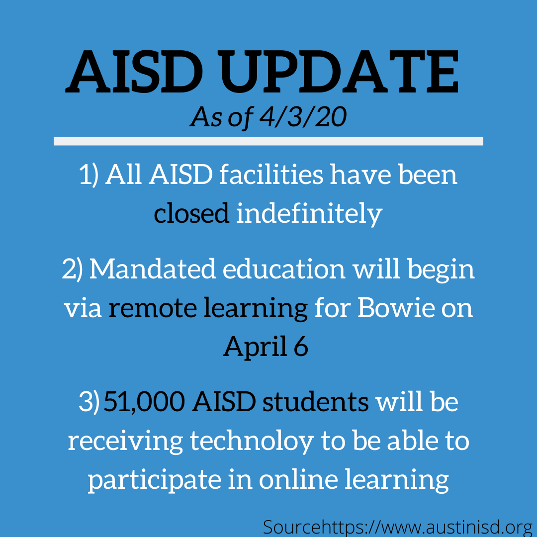 On+April+3%2C+AISD+Superintendent+Dr.+Paul+Cruz+declared+via+a+public+address+that+all+district+related+facilities+would+be+closed+indefinitely.