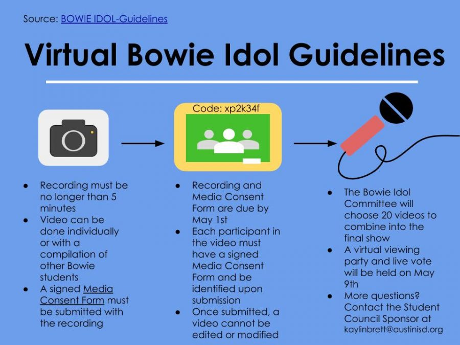 As a consequence of continued school closures, Bowie Idol 2020 will be held virtually. Student Council Sponsor Kaylin Brett hopes that the event can act as a demonstration of the Bowie communitys strength and unity in this time of physical seperation.
