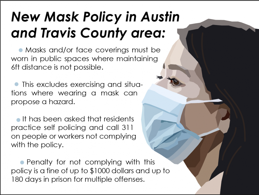 On April 13th, Mayor Steve Adler and Judge Sarah Eckhart announced a controversial new COVID-19 policy. This policy states that Austin and Travis County residences must wear a mask when out in public and at essential businesses where maintaining at least six feet between yourself and people that are not in your family is not possible.