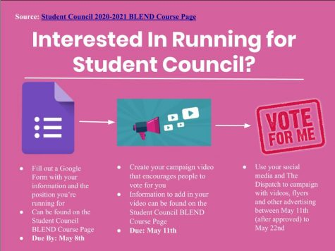 Student Council elections for the 2020-2021 school year will be held virtually