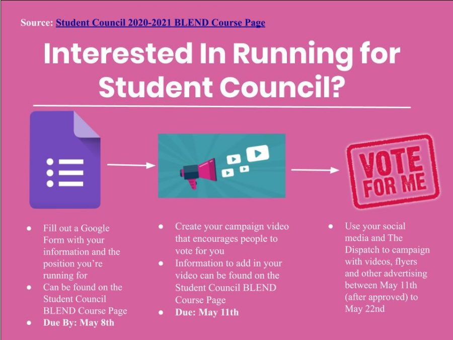 Student+Council+elections+for+the+2020-2021+school+year+will+be+held+virtually