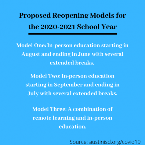 Reopening Task Force formed to plan for the 2020-2021 school year
