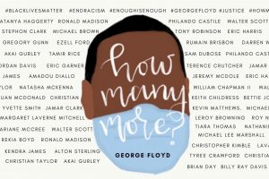 On May 25, George Floyd was put under arrest for suspected forgery. Protests began after a video was released that displayed the unjustified murder of Floyd after a cop restrained him with a fatal chokehold.