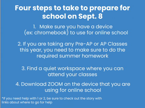 On Thursday, August 6, the AISD School Board voted to prolong the start of school to Sept. 8. When school does begin, the initial four weeks will be virtual, and remote learning will continue through November with the option for students to attend SHIP classroom on campus after the initial four weeks of school.