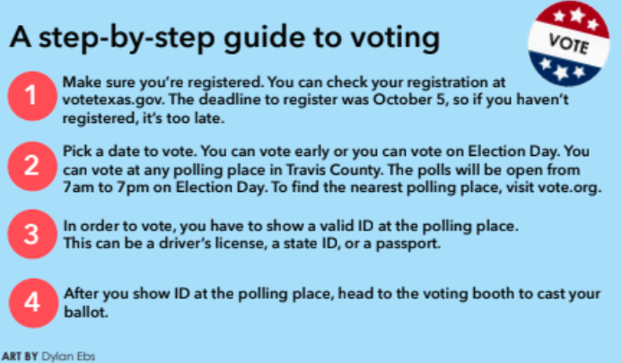 A guide to voting for the upcoming election.