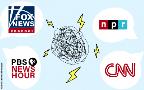 Investigation into the biases of popular news sources