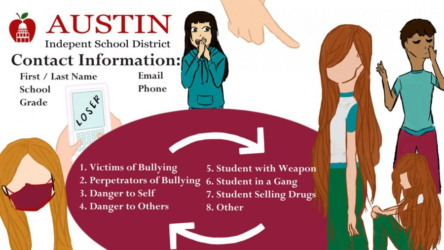 AISD 'Let's Talk' enables students to express concerns