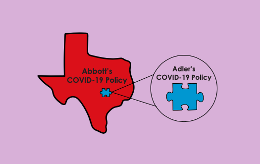 Across the country, state, and city, governments are responding to COVID-19 outbreaks. However, the difference in response between these three entities causes harm to those they govern, particularly in Texas.