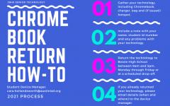 Chromebook return information