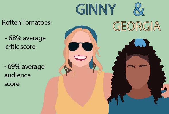 """Popular drama """"Ginny and Georgia"""" is all over the place"""